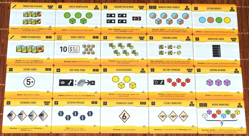 dice assignment